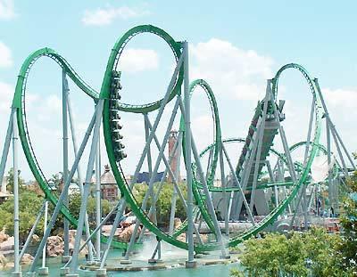 Incredible hulk Ride Orlandovacation.com